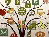 debería publicar social?