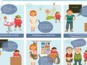 importancia buena calidad vida familiares niños TDAH