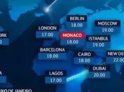 Sorteo grupos Champions League 2016-2017 Agosto