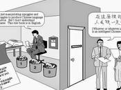mitos razón. Habitación China. (Reposición)