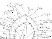 Sobre SATANISMO RELATIVISMO MORAL NUEVA