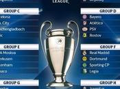 Grupos Champions League 2016-2017
