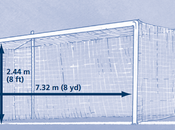 Reglamento Futbol Soccer jugadores FIFA