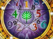 Numerología nombre