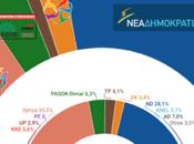 PAMAK Grecia: Syriza pierde gran parte apoyos conservadores volverían votados