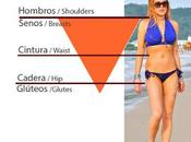 [Triángulo Invertido] Prendas favorecen /Inverted triangle body type: Garments that suit