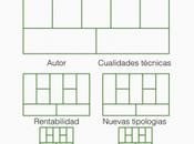 Patrones modelo negocio Arquitectura.