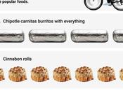 Infografía: corresponde calorías quemadas un...
