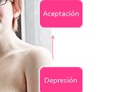 reacciones emocionales frecuentes ante diagnóstico cáncer