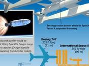 Stratolaunch: avión grande historia para lanzar naves espaciales