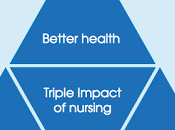triple impacto enfermería