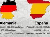Regenerar UPYD, despolitizar España