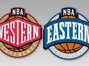 Historia Star Game ¿Quien gana Conferencia Este Oeste?