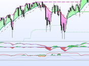 Vigilando S&P500