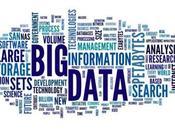 importancia tecnología móvil Data