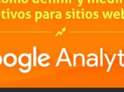 Aprende definir medir objetivos Google Analytics para sitios