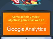Cómo definir medir objetivos para sitios Google Analytics