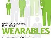 eBook sobre wearables Centro Innovación BBVA