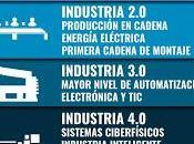 nueva revolución industrial: Industria