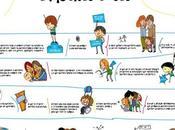 Internacional Derechos Niño: libros para explicar peques derechos