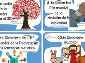 Diciembre: Efemérides Importantes Celebradas Este País