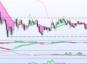 Euro dolar borde precipicio