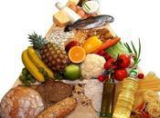 Dieta mediterranea para adelgazar dias