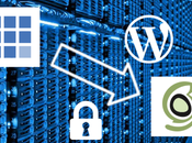 Migración SiteGround ahora (por fin) certificado (HTTPS)