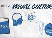 consejos para crear estrategia marketing contenidos visual