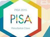 ¿Aporta alguna mejora informe PISA?