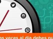 Marketing Redes Sociales: ¿Cuántas Veces Debes Publicar para Llegar Audiencia?