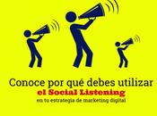 Conoce debes incluir Social Listening estrategia Marketing Digital