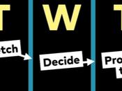 Construye prueba prototipo producto sólo días estos sencillos pasos
