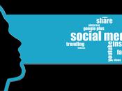 importancia potenciar marca redes sociales