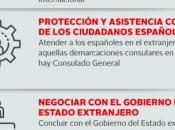 Infografía: Funciones embajadaRepresentar a...