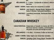 Tipos whisky