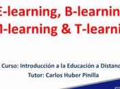 E-learning, b-learning m-learning como nueva perspectiva educativa.