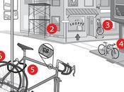 Sencillos consejos para evitar roben bici