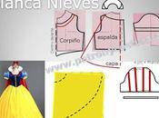 Blanca Nieves disfraz diy. Tema