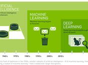 Aprendizaje Máquina Conceptos básicos