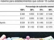gobierno bonaerense pone tope cuotas colegios privados reciben subsidios