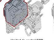 Trabajos sistema frenos vehículos híbridos eléctricos