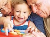 Derecho Abuelos para Nietos