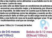 Ayudemos Venezuela niños
