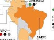 Efecto Mariposa: corrupción Cáos Economía Latinoamericana