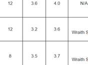 Ryzen nuevos CPUs precios accesibles partir abril]
