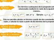 Matemáticas imagen… Progresiones geométricas