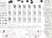 Concurso Ideas Valdebebas 2010