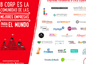 movimiento Corp realidad España