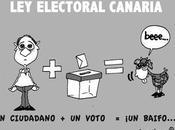 Sistema electoral: reformador reforme